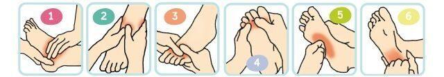 Как сделать массаж для ребенка для ног